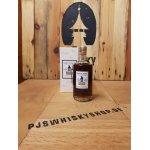 Whisky Schweiz